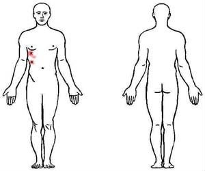 intercostals trigger point